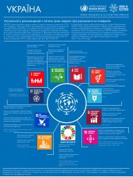 Актуальність рекомендацій з питань прав людин при реагуванні на пандемію